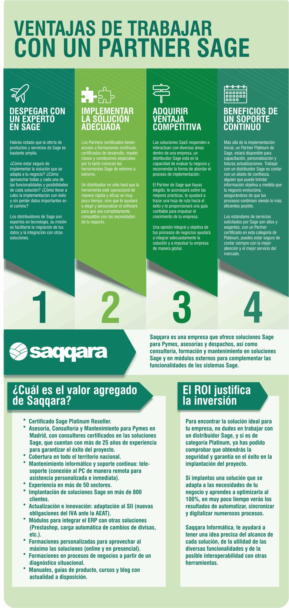Infografia Platinum Sage